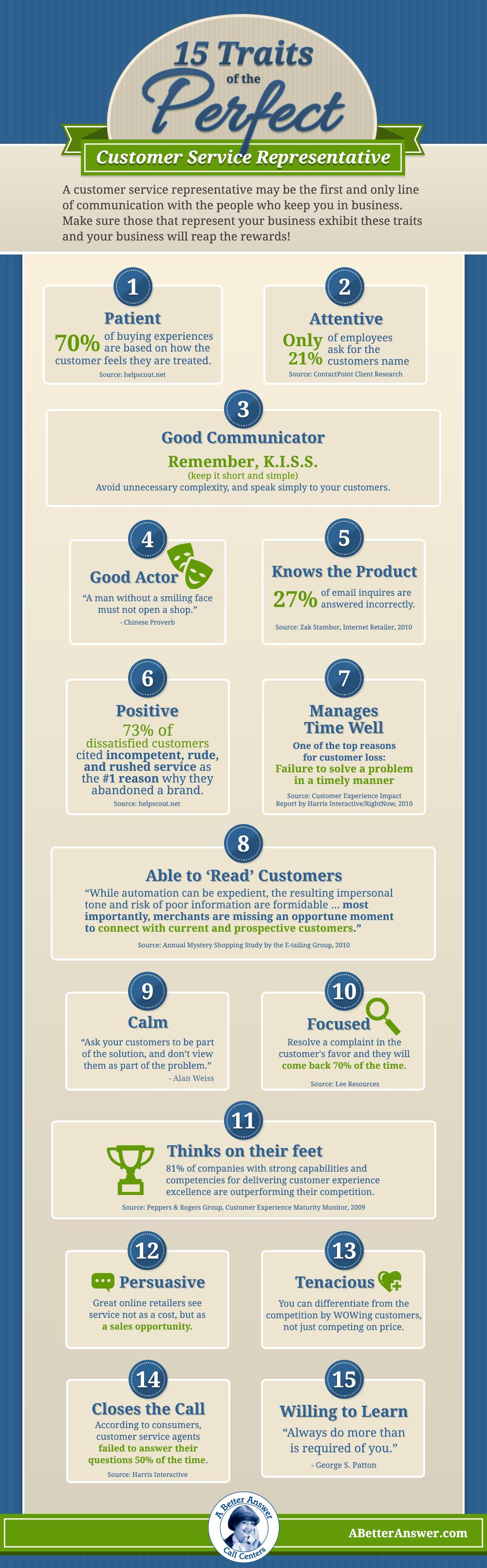 15 Traits of the Perfect Customer Service Representative
